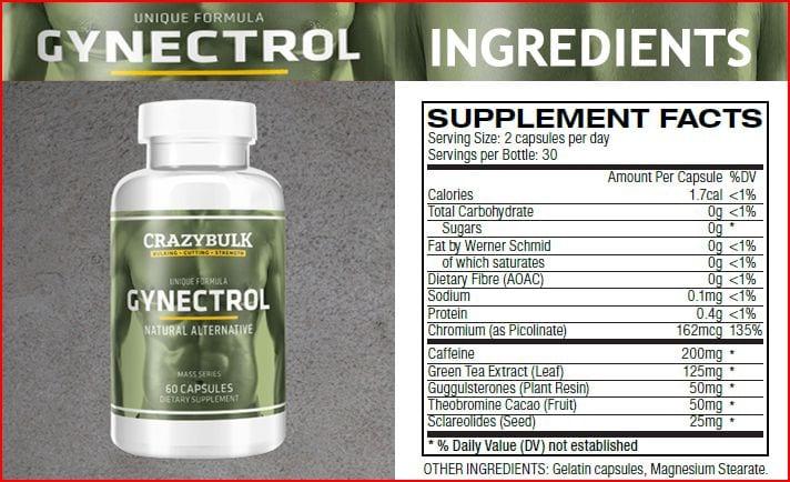 gynectrol ingredients